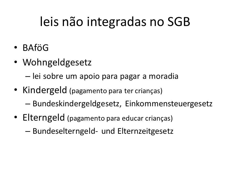 leis não integradas no SGB BAföG Wohngeldgesetz – lei sobre um apoio para pagar a moradia Kindergeld (pagamento para ter crianças) – Bundeskindergeldg
