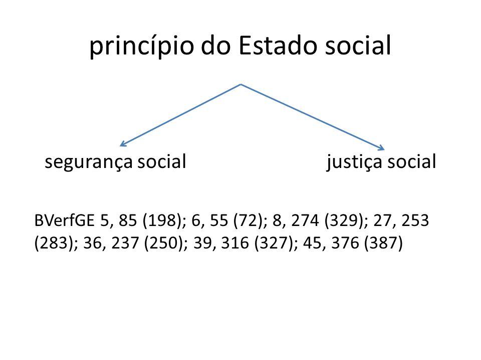 princípio do Estado social segurança social justiça social BVerfGE 5, 85 (198); 6, 55 (72); 8, 274 (329); 27, 253 (283); 36, 237 (250); 39, 316 (327);