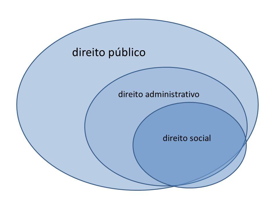 direito público direito administrativo direito social