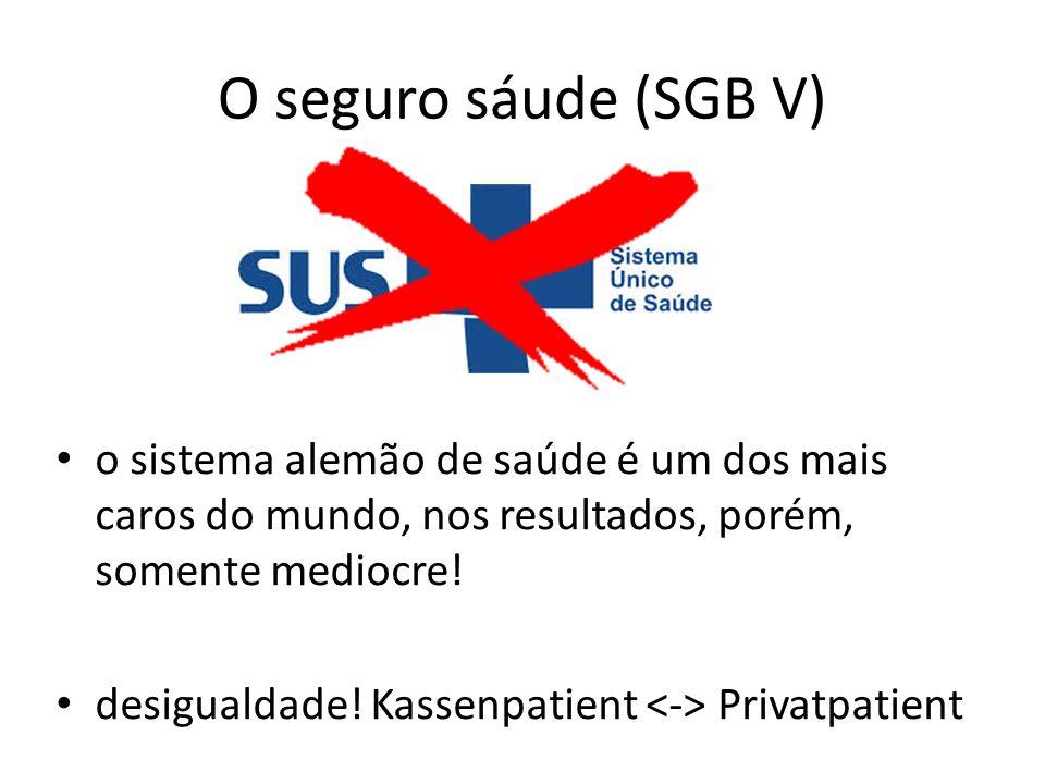 O seguro sáude (SGB V) o sistema alemão de saúde é um dos mais caros do mundo, nos resultados, porém, somente mediocre! desigualdade! Kassenpatient Pr