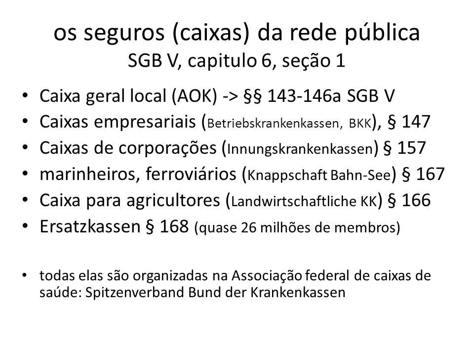 os seguros (caixas) da rede pública SGB V, capitulo 6, seção 1 Caixa geral local (AOK) -> §§ 143-146a SGB V Caixas empresariais ( Betriebskrankenkasse