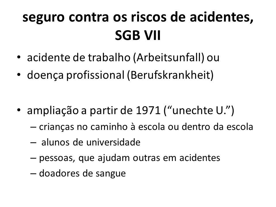 seguro contra os riscos de acidentes, SGB VII acidente de trabalho (Arbeitsunfall) ou doença profissional (Berufskrankheit) ampliação a partir de 1971