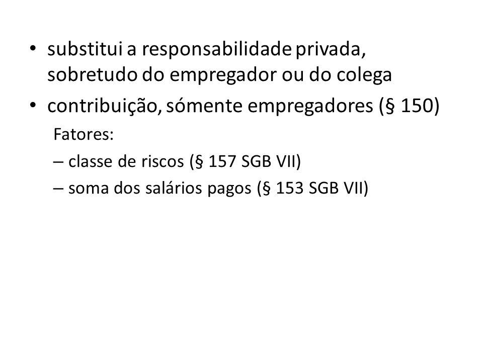 substitui a responsabilidade privada, sobretudo do empregador ou do colega contribuição, sómente empregadores (§ 150) Fatores: – classe de riscos (§ 1