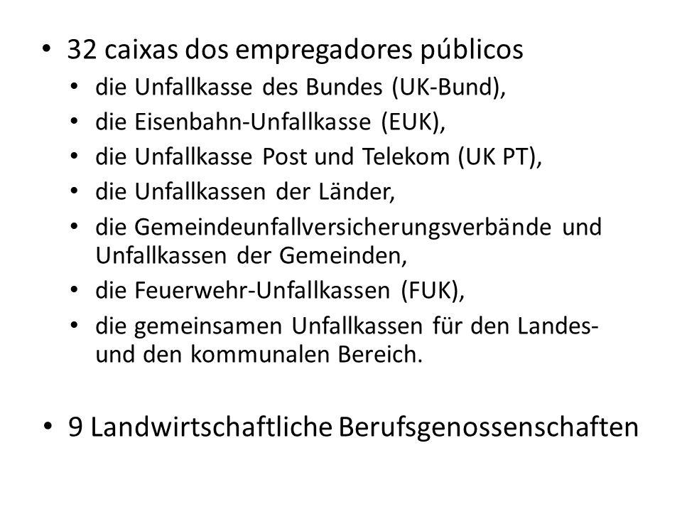 32 caixas dos empregadores públicos die Unfallkasse des Bundes (UK-Bund), die Eisenbahn-Unfallkasse (EUK), die Unfallkasse Post und Telekom (UK PT), d