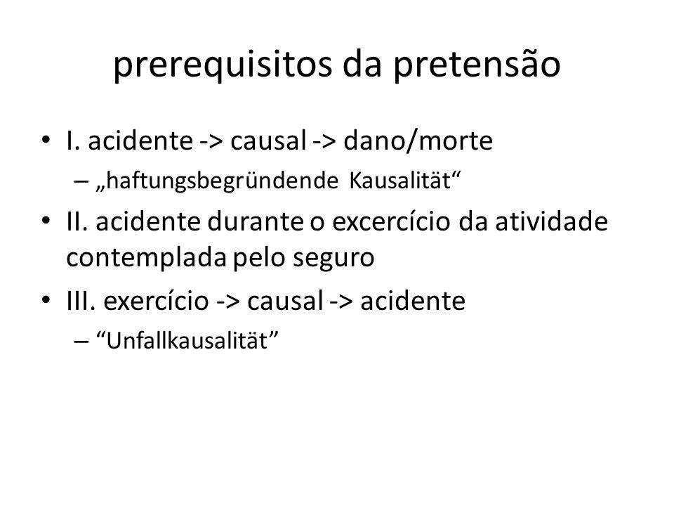 prerequisitos da pretensão I. acidente -> causal -> dano/morte – haftungsbegründende Kausalität II. acidente durante o excercício da atividade contemp