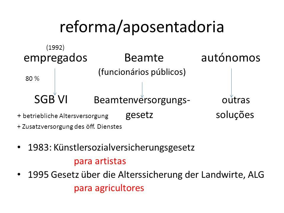 reforma/aposentadoria empregados Beamte autónomos (funcionários públicos) SGB VI Beamtenversorgungs- outras + betriebliche Altersversorgung gesetzsolu