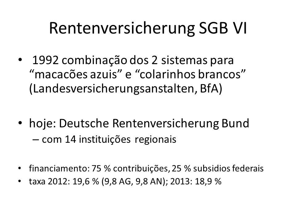 Rentenversicherung SGB VI 1992 combinação dos 2 sistemas para macacões azuis e colarinhos brancos (Landesversicherungsanstalten, BfA) hoje: Deutsche R
