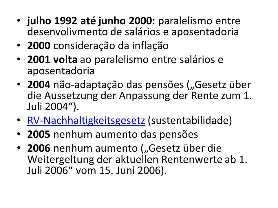 julho 1992 até junho 2000: paralelismo entre desenvolivmento de salários e aposentadoria 2000 consideração da inflação 2001 volta ao paralelismo entre