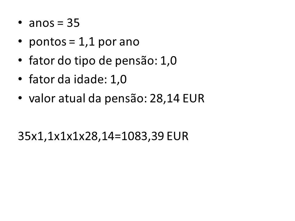 anos = 35 pontos = 1,1 por ano fator do tipo de pensão: 1,0 fator da idade: 1,0 valor atual da pensão: 28,14 EUR 35x1,1x1x1x28,14=1083,39 EUR