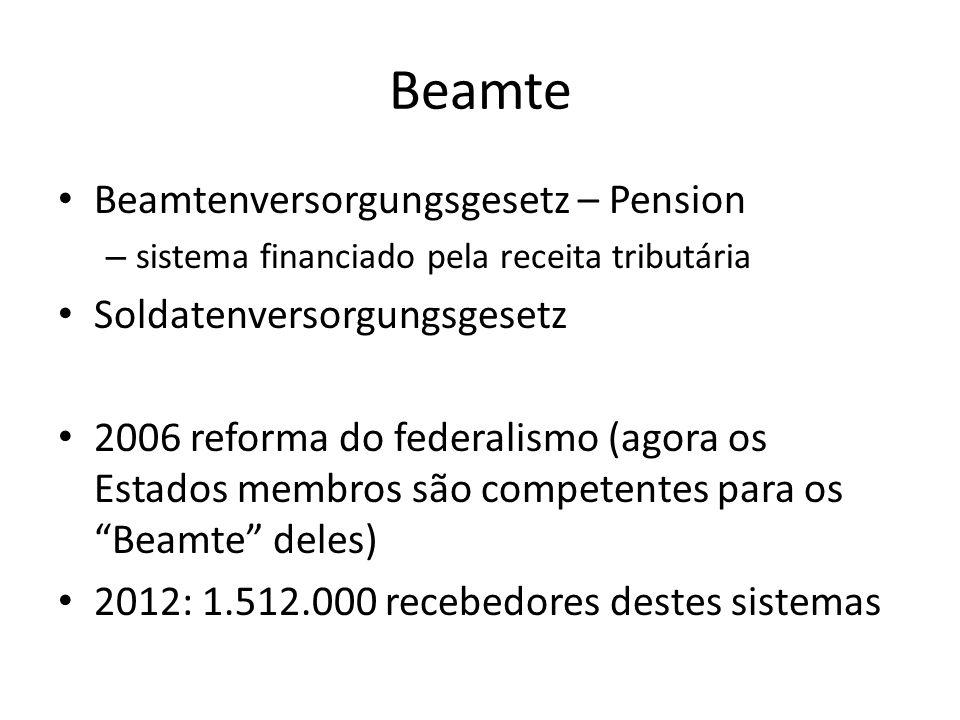 Beamte Beamtenversorgungsgesetz – Pension – sistema financiado pela receita tributária Soldatenversorgungsgesetz 2006 reforma do federalismo (agora os