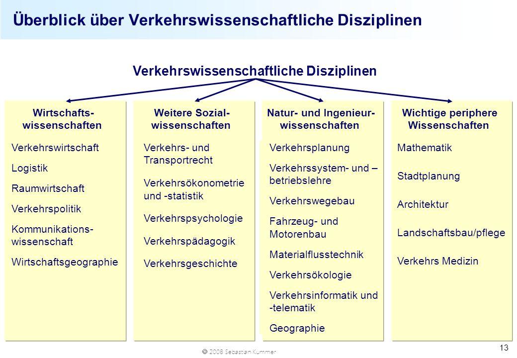 2008 Sebastian Kummer 13 Überblick über Verkehrswissenschaftliche Disziplinen Wirtschafts- wissenschaften Weitere Sozial- wissenschaften Natur- und In