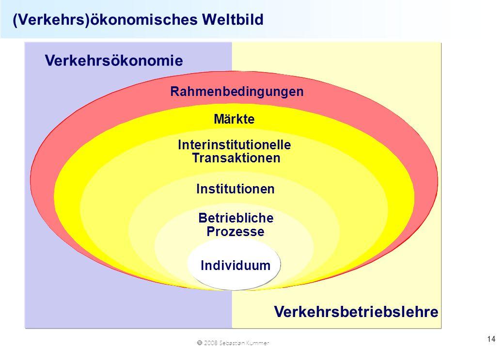 2008 Sebastian Kummer 14 (Verkehrs)ökonomisches Weltbild Verkehrsbetriebslehre Verkehrsökonomie Rahmenbedingungen Märkte Interinstitutionelle Transakt