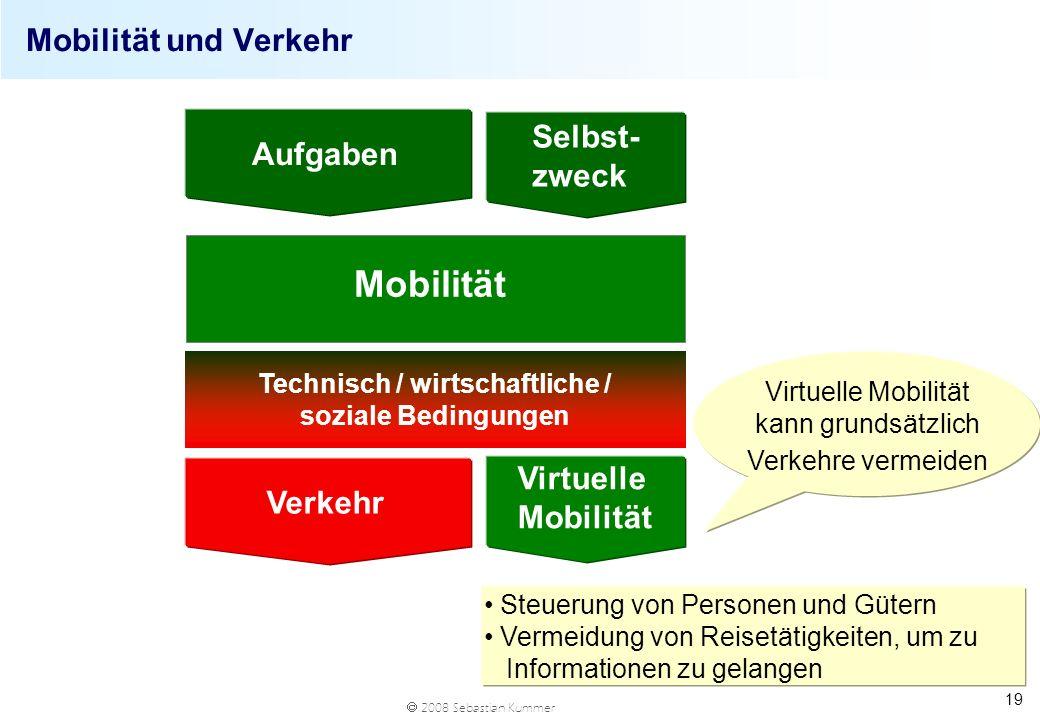 2008 Sebastian Kummer 19 Mobilität Verkehr Technisch / wirtschaftliche / soziale Bedingungen Virtuelle Mobilität Aufgaben Selbst- zweck Virtuelle Mobi