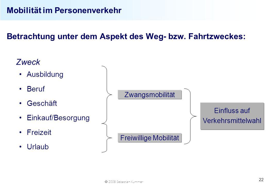2008 Sebastian Kummer 22 Mobilität im Personenverkehr Betrachtung unter dem Aspekt des Weg- bzw. Fahrtzweckes: Zweck Ausbildung Beruf Geschäft Einkauf