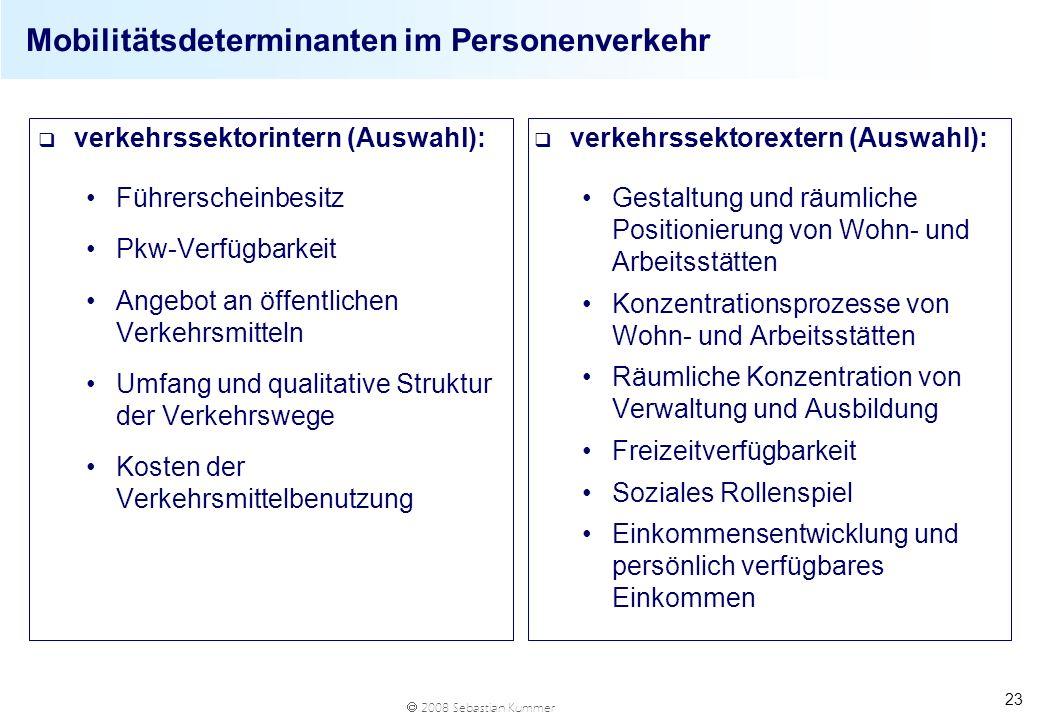 2008 Sebastian Kummer 23 Mobilitätsdeterminanten im Personenverkehr q verkehrssektorintern (Auswahl): Führerscheinbesitz Pkw-Verfügbarkeit Angebot an