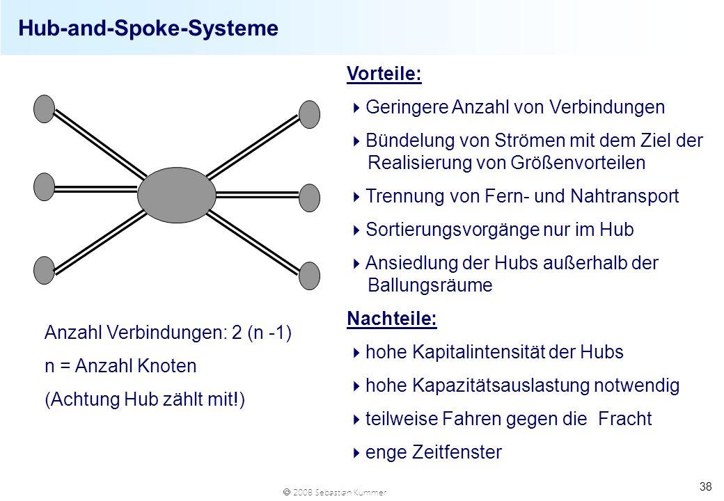 2008 Sebastian Kummer 38 Hub-and-Spoke-Systeme Anzahl Verbindungen: 2 (n -1) n = Anzahl Knoten (Achtung Hub zählt mit!) Vorteile: Geringere Anzahl von