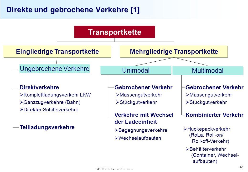 2008 Sebastian Kummer 41 Direkte und gebrochene Verkehre [1] Transportkette Eingliedrige TransportketteMehrgliedrige Transportkette Verkehre mit Wechs