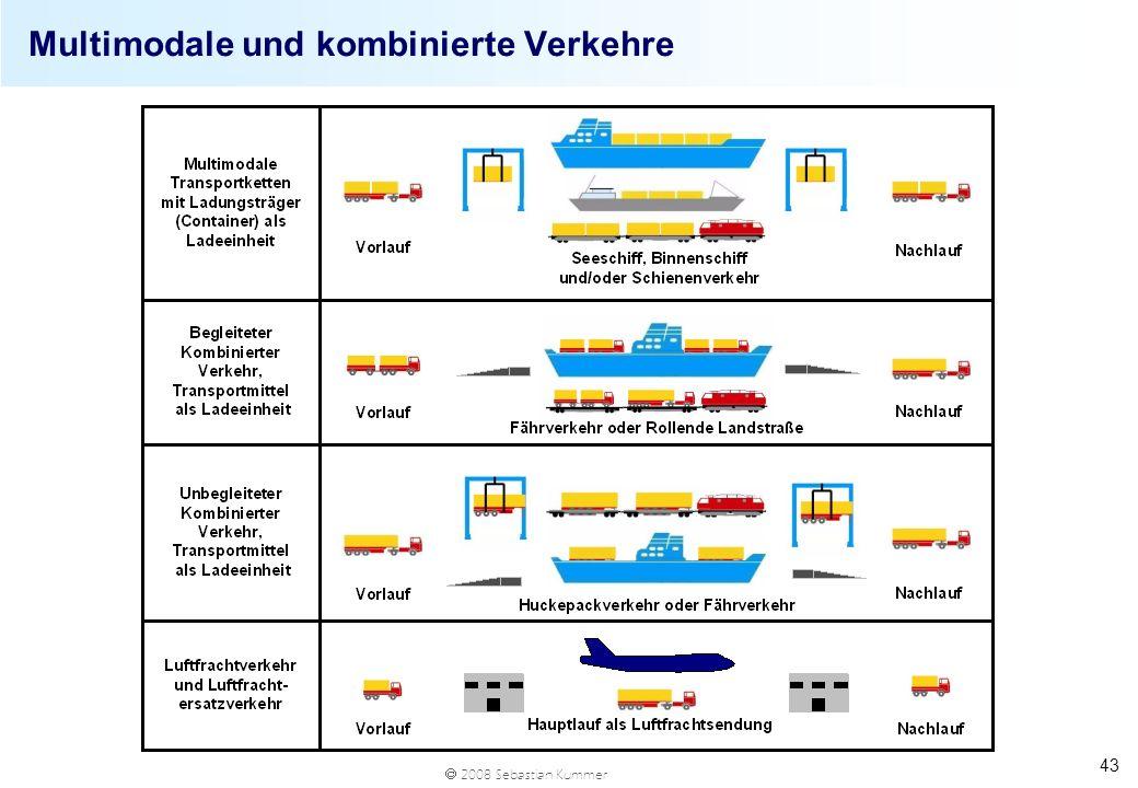 2008 Sebastian Kummer 43 Multimodale und kombinierte Verkehre