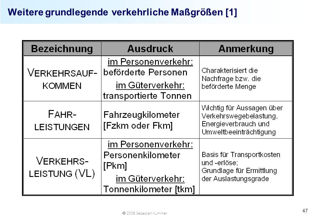 2008 Sebastian Kummer 47 Weitere grundlegende verkehrliche Maßgrößen [1]