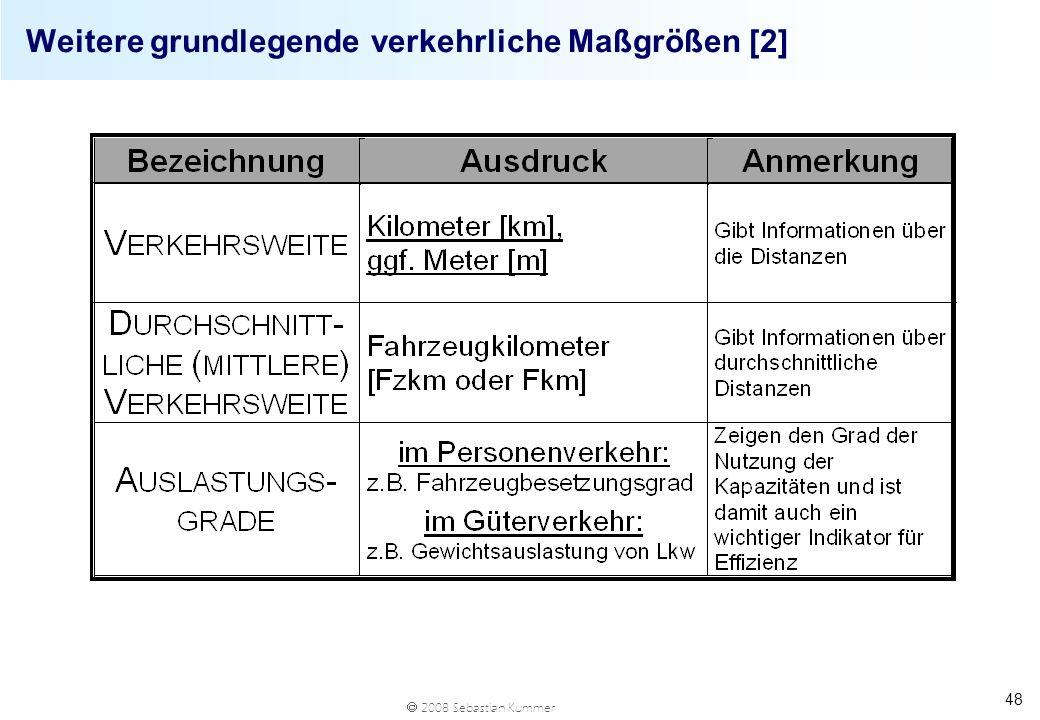 2008 Sebastian Kummer 48 Weitere grundlegende verkehrliche Maßgrößen [2]