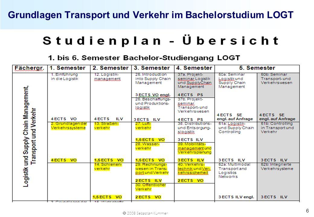 2008 Sebastian Kummer Grundlagen Transport und Verkehr im Bachelorstudium LOGT 6