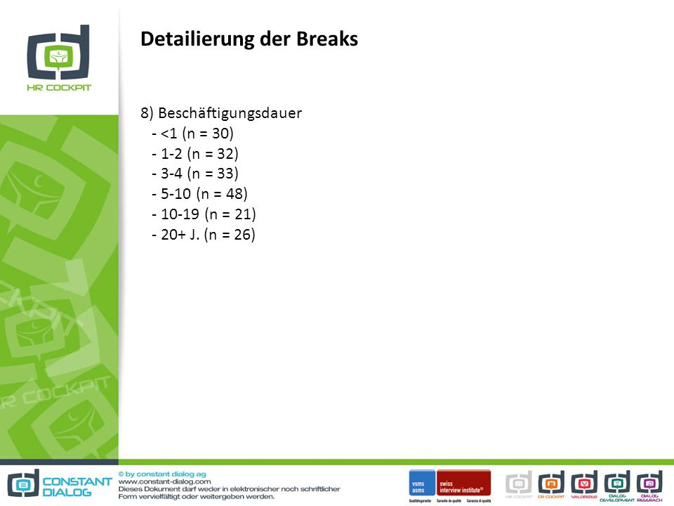 Detailierung der Breaks 8) Beschäftigungsdauer - <1 (n = 30) - 1-2 (n = 32) - 3-4 (n = 33) - 5-10 (n = 48) - 10-19 (n = 21) - 20+ J.