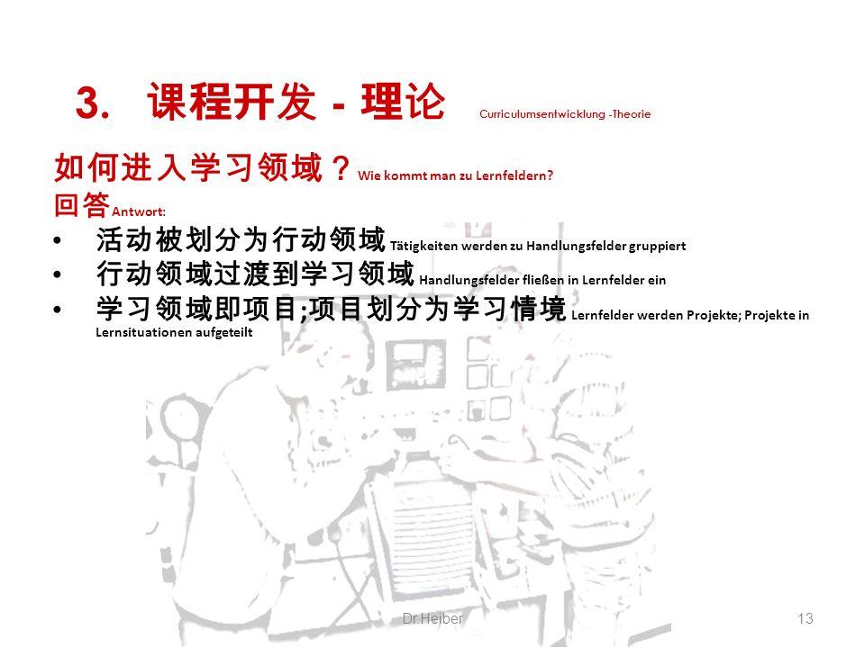 3. - Curriculumsentwicklung -Theorie Wie kommt man zu Lernfeldern? Antwort: Tätigkeiten werden zu Handlungsfelder gruppiert Handlungsfelder fließen in