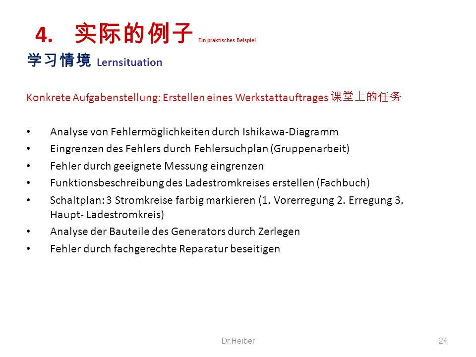 Lernsituation Konkrete Aufgabenstellung: Erstellen eines Werkstattauftrages Analyse von Fehlermöglichkeiten durch Ishikawa-Diagramm Eingrenzen des Feh