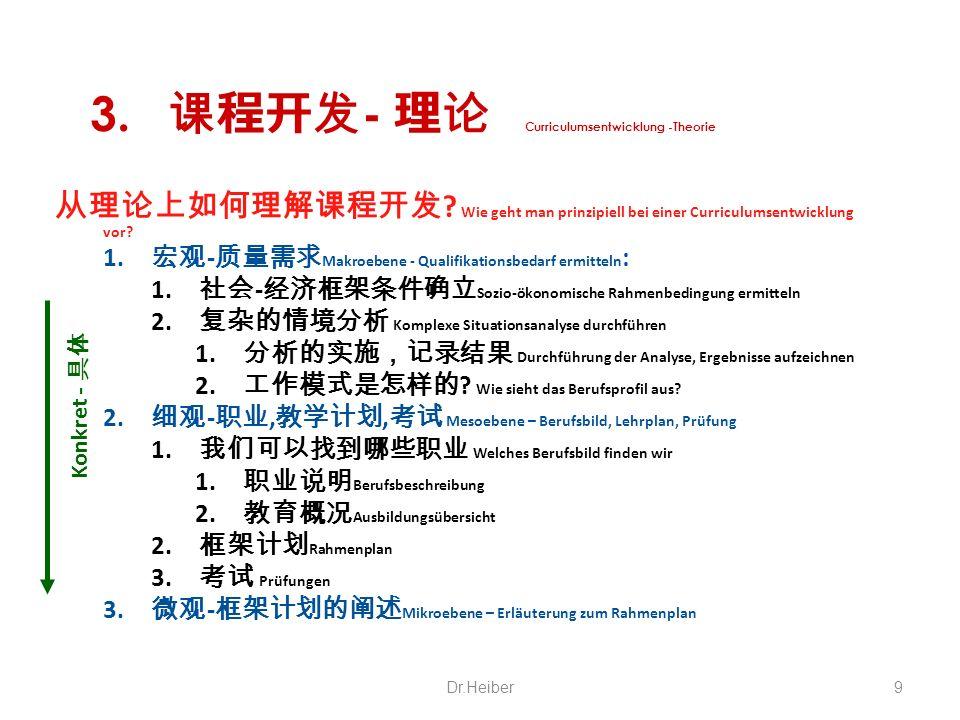 3.- Curriculumsentwicklung -Theorie 1.