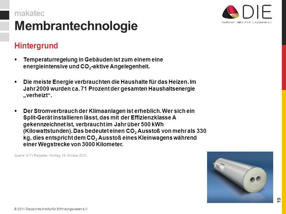 Temperaturregelung in Gebäuden ist zum einem eine energieintensive und CO 2 -aktive Angelegenheit.