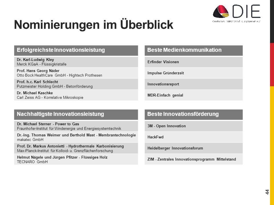 Erfolgreichste Innovationsleistung Dr.Karl-Ludwig Kley Merck KGaA - Flüssigkristalle Prof.