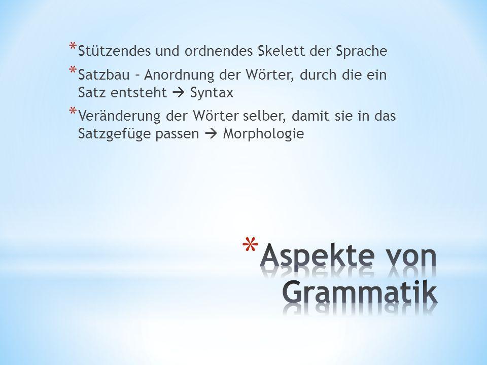 * Stützendes und ordnendes Skelett der Sprache * Satzbau – Anordnung der Wörter, durch die ein Satz entsteht Syntax * Veränderung der Wörter selber, d