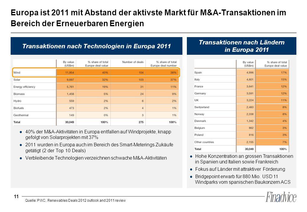 11 Hohe Konzentration an grossen Transaktionen in Spanien und Italien sowie Frankreich Fokus auf Länder mit attraktiver Förderung Bridgepoint erwarb f