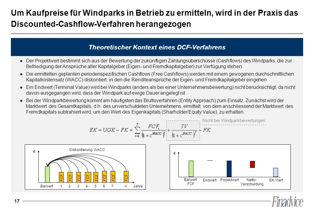 17 Um Kaufpreise für Windparks in Betrieb zu ermitteln, wird in der Praxis das Discounted-Cashflow-Verfahren herangezogen Theoretischer Kontext eines