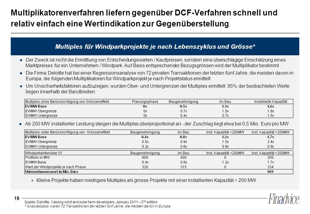 19 Multiplikatorenverfahren liefern gegenüber DCF-Verfahren schnell und relativ einfach eine Wertindikation zur Gegenüberstellung Der Zweck ist nicht