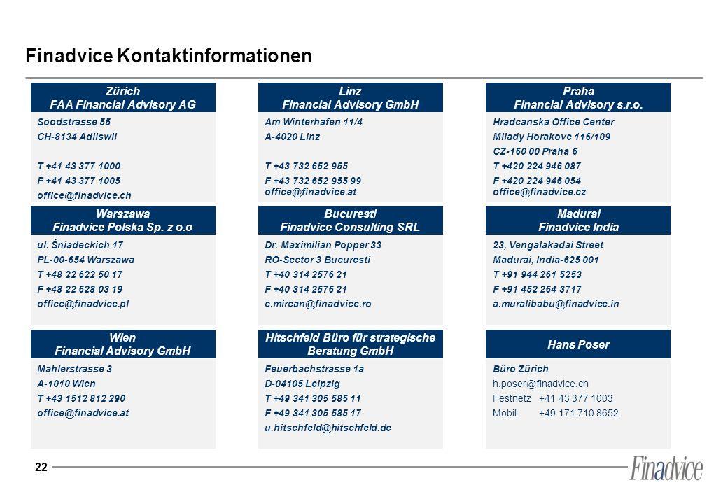 22 Finadvice Kontaktinformationen Soodstrasse 55 CH-8134 Adliswil T +41 43 377 1000 F +41 43 377 1005 office@finadvice.ch Zürich FAA Financial Advisor