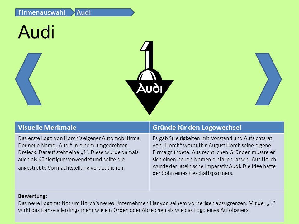 Visuelle MerkmaleGründe für den Logowechsel Das erste Logo von Horchs eigener Automobilfirma. Der neue Name Audi in einem umgedrehten Dreieck. Darauf