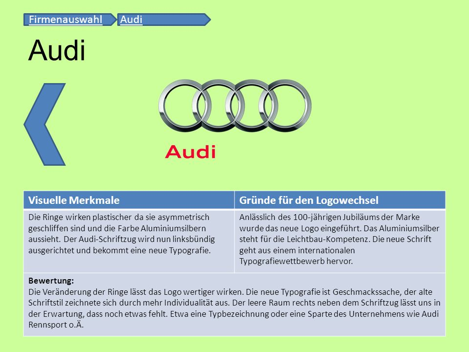 Visuelle MerkmaleGründe für den Logowechsel Die Ringe wirken plastischer da sie asymmetrisch geschliffen sind und die Farbe Aluminiumsilbern aussieht.