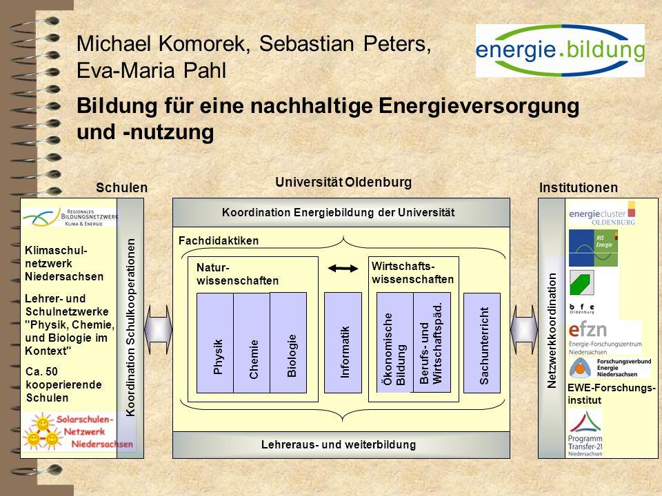 Institutionen Schulen Koordination Schulkooperationen Netzwerkkoordination Klimaschul- netzwerk Niedersachsen Lehrer- und Schulnetzwerke