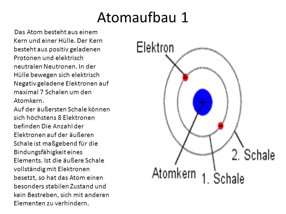 Atomaufbau 1 Das Atom besteht aus einem Kern und einer Hülle. Der Kern besteht aus positiv geladenen Protonen und elektrisch neutralen Neutronen. In d