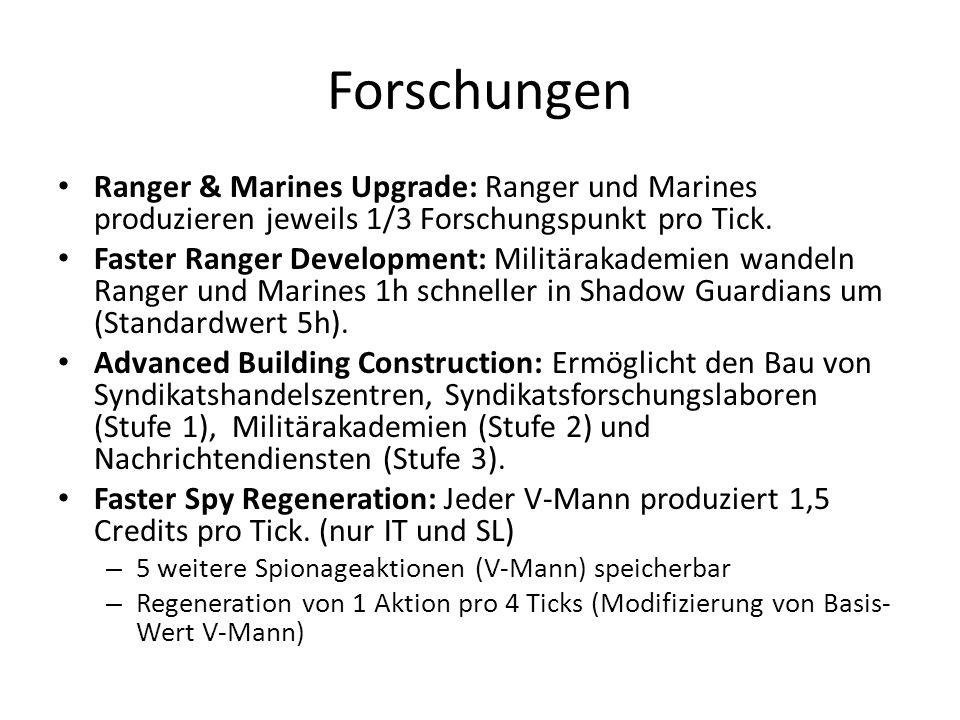 Forschungen Ranger & Marines Upgrade: Ranger und Marines produzieren jeweils 1/3 Forschungspunkt pro Tick. Faster Ranger Development: Militärakademien