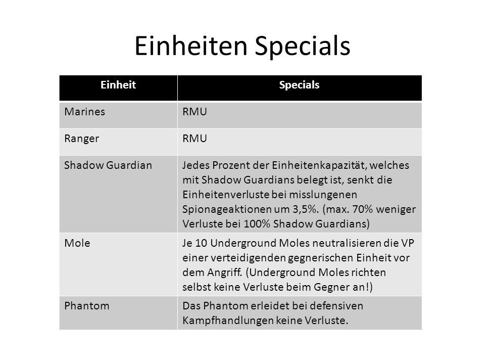 Einheiten Specials EinheitSpecials MarinesRMU RangerRMU Shadow GuardianJedes Prozent der Einheitenkapazität, welches mit Shadow Guardians belegt ist,