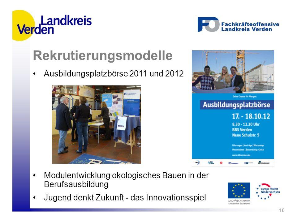 Ausbildungsplatzbörse 2011 und 2012 10 Rekrutierungsmodelle Modulentwicklung ökologisches Bauen in der Berufsausbildung Jugend denkt Zukunft - das Inn
