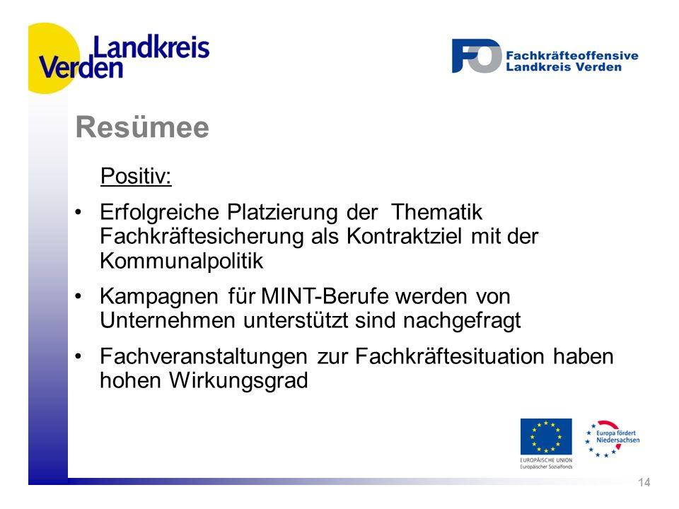 14 Positiv: Erfolgreiche Platzierung der Thematik Fachkräftesicherung als Kontraktziel mit der Kommunalpolitik Kampagnen für MINT-Berufe werden von Un