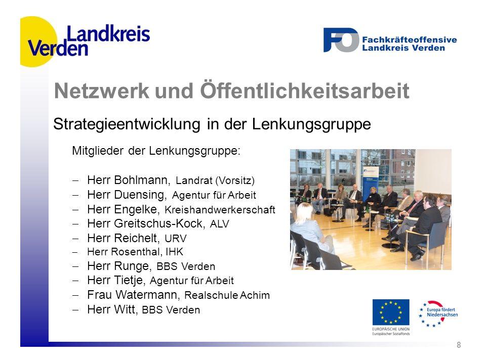 Strategieentwicklung in der Lenkungsgruppe 8 Mitglieder der Lenkungsgruppe: Herr Bohlmann, Landrat (Vorsitz) Herr Duensing, Agentur für Arbeit Herr En