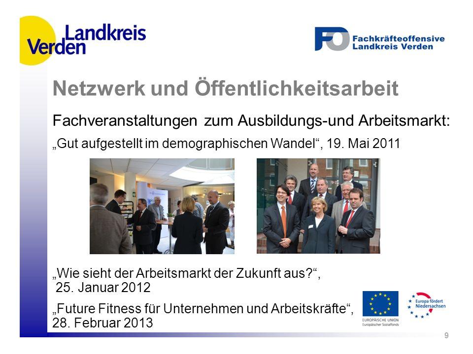 Fachveranstaltungen zum Ausbildungs-und Arbeitsmarkt: Gut aufgestellt im demographischen Wandel, 19. Mai 2011 9 Netzwerk und Öffentlichkeitsarbeit Wie