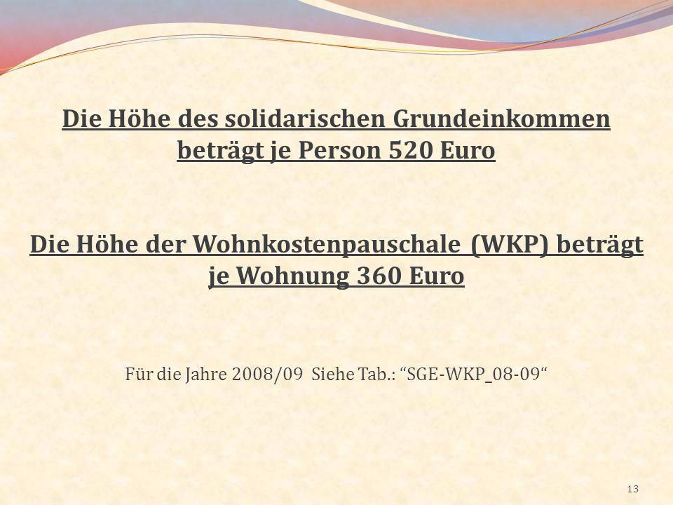 13 Die Höhe des solidarischen Grundeinkommen beträgt je Person 520 Euro Die Höhe der Wohnkostenpauschale (WKP) beträgt je Wohnung 360 Euro Für die Jah