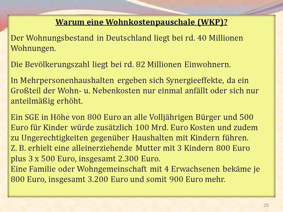 25 Warum eine Wohnkostenpauschale (WKP)? Der Wohnungsbestand in Deutschland liegt bei rd. 40 Millionen Wohnungen. Die Bevölkerungszahl liegt bei rd. 8