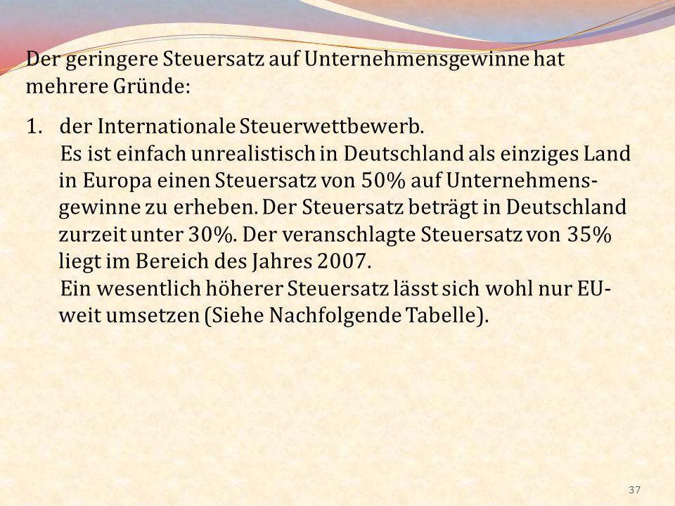 37 Der geringere Steuersatz auf Unternehmensgewinne hat mehrere Gründe: 1.der Internationale Steuerwettbewerb. Es ist einfach unrealistisch in Deutsch