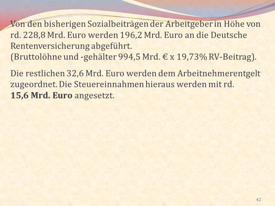 42 Von den bisherigen Sozialbeiträgen der Arbeitgeber in Höhe von rd. 228,8 Mrd. Euro werden 196,2 Mrd. Euro an die Deutsche Rentenversicherung abgefü